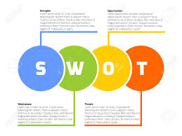 swot business infographic diagram or swot matrix royalty swot business infographic diagram or swot matrix stock vector 52202842