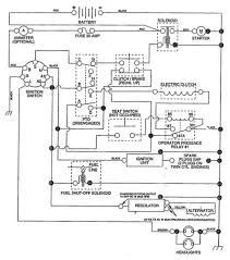 murray riding tractor wiring diagram images craftsman gt6000 wiring diagram get image about wiring diagram
