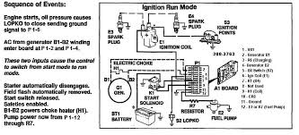 images of generator wiring diagrams   diagramswiring diagram generator set wiring schematics and diagrams