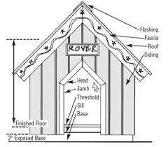 Free Dog House Plans  Peaked Roof  A Frames  Dog Shelters    Dog House Project Plan by Georgia Pacific