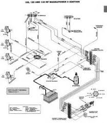 force outboard wiring diagram force image wiring marine battery wiring diagrams images battery system wiring on force outboard wiring diagram