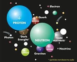 particles images এর চিত্র ফলাফল