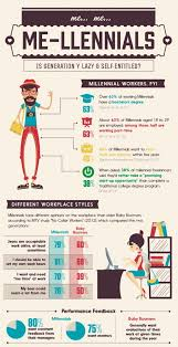 hiring millennials y you should do it millennials infographic