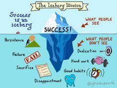 images about motivational messages on pinterest   twitter    brooke hall  the iceberg illusion do not fear of dreaming big and do not get discouraged by the amount of work it requires  only you can define success for