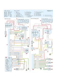the peugeot 206 info exchange › forums › the car › 206 problems found the wiring diagram