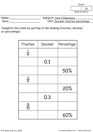 PrimaryLeap.co.uk - Decimal, fraction and percentage Worksheet
