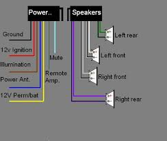 wiring diagram jvc car stereo wiring image wiring jvc car stereo wiring diagram jvc image wiring diagram on wiring diagram jvc car