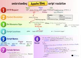 essay cheat sheets view full image