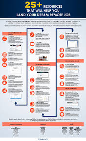 resources to aid your remote job search infographic 25 resources to aid your remote job search infographic