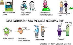 tarbiyah-dzatiyah.blogspot.com