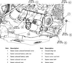 saturn vue wiring diagram images wiring diagram as well seat chevy tracker transmission 2001 wiring diagram and circuit schematic