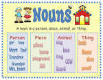 Images & Illustrations of Noun