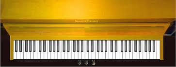 """Attēlu rezultāti vaicājumam """"klavieru klaviatūra"""""""