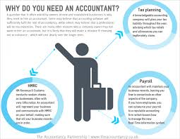 why do you need an accountant the accountancy partnership embed why do you need an accountant on your site copy and paste the code below
