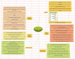 insights mindmaps gender inequality in and fat tax insights insights mindmaps gender inequality in and fat tax