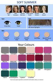 soft summer skin tone hair color for soft summer what hair color is best for me i 39 m soft soft summer colors soft summer palette makeup