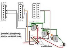 hss strat wiring schematic images strat wiring diagram hss stratocaster wiring diagram get image about