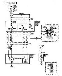 jeep cj wiper motor wiring diagram images cj3a wiring harness jeep cj7 wiper switch diagram jeep wiring diagram and