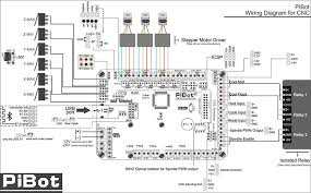 pibot isolated relay rev2 0 3 channels compatible 5v or 3 3v boards overview wiring diagram for cnc