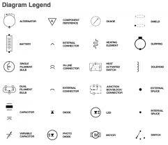 symbols in wiring diagram symbols wiring diagrams online description wiring diagram symbols aviation wiring diagram schematics on boeing wiring diagram symbols