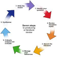 This tutorial will guide you through the process of writing a literature review in   steps  It also suggests sources of further advice and provides