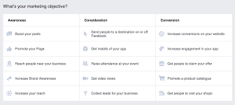 facebook ads the complete guide to getting started facebook ads facebook ads objectives