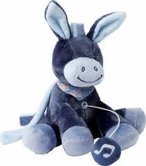 Мягкие <b>игрушки Nattou</b> — купить на Яндекс.Маркете