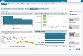live analytics for healthcare com healthcare crm issue management