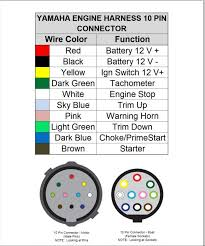 mercury pin wiring harness diagram mercury image mercury marine wiring color code chart jodebal com on mercury 8 pin wiring harness diagram