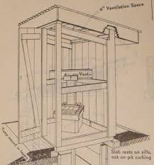 OUTHOUSE SHED PLAN woodworking plans and information at    A Sanitary Privy   Concrete Floor  amp  Riser Vintage Woodworking Plan  privy outhouse