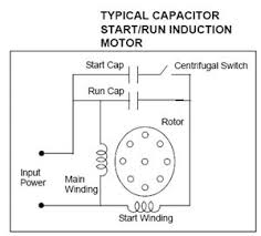cr th motor won t run under load