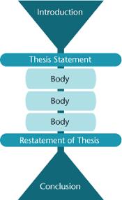 discourse analysis on emaze