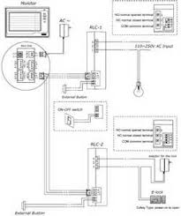 similiar touch lamp circuit diagram keywords touch lamp wiring diagram touch automotive wiring diagram for