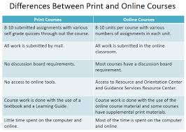 print courses k strong start the learning guide contains course material assignments quizzes and exams students do have the opportunity to mix and match online courses and print