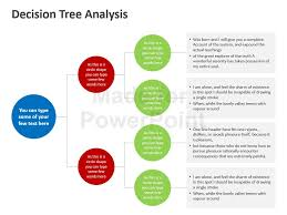 decision tree analysis template powerpoint slides
