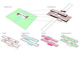 architectural design diagram photo album   diagramsmaxthreads nw beijing inc research diagram