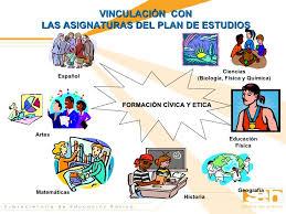 CienciasSocialesGeografíaHistoriaCivicayUrbanidadM2-PA02V.03_2015