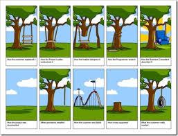project-management-thumb.jpg via Relatably.com