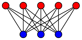 <b>Complete</b> bipartite graph - Wikipedia