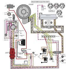 evinrude wiring diagram evinrude wiring diagrams online maxrules com graphics omc lec remote jpg evinrude wiring diagram