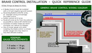 wiring diagram for kelsey brake controller the wiring diagram kelsey trailer brake controller wiring diagram nodasystech wiring diagram