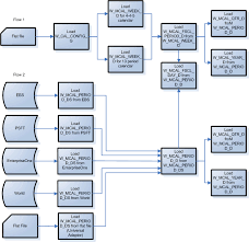 images of crm process flow diagram   diagramserp process flow diagram photo album diagrams