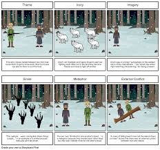 the interlopers storyboard by katecraig choose how to print this storyboard