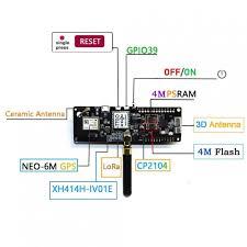 <b>TTGO T</b>-<b>Beam ESP32 433/868/915Mhz</b> WiFi wireless Bluetooth ...