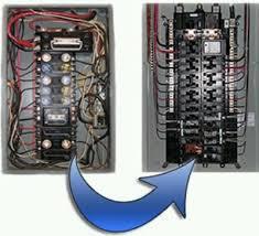 fuse box upgrade circuit breakers mr value electricians call mr value electricians for your fuse box upgrade now