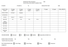 education and career planning form h b woodlawn