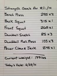 cody s barbell club the last time i made a list of my strength goals it didn t go so well click here for my last strength goals i snapped my back up and my knee