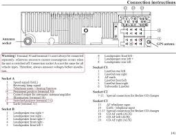 1996 dodge ram 1500 trailer wiring diagram images dodge ram 1500 trailer plug wiring diagram also speaker on jvc
