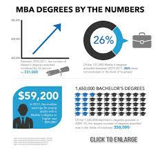 a mba or an mba doc mittnastaliv tk a mba or an mba 23 04 2017