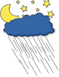 Bildergebnis für regen